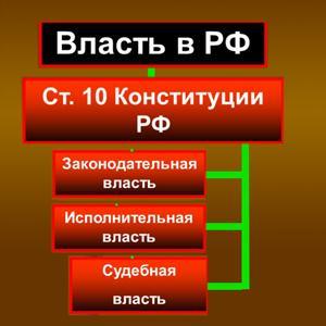 Органы власти Сосновоборска