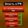 Органы власти в Сосновоборске