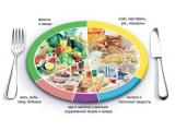 Комплекс Золотой стрелец - иконка «питание» в Сосновоборске